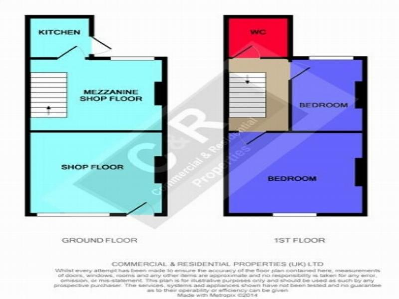 Commercial Property Reddish